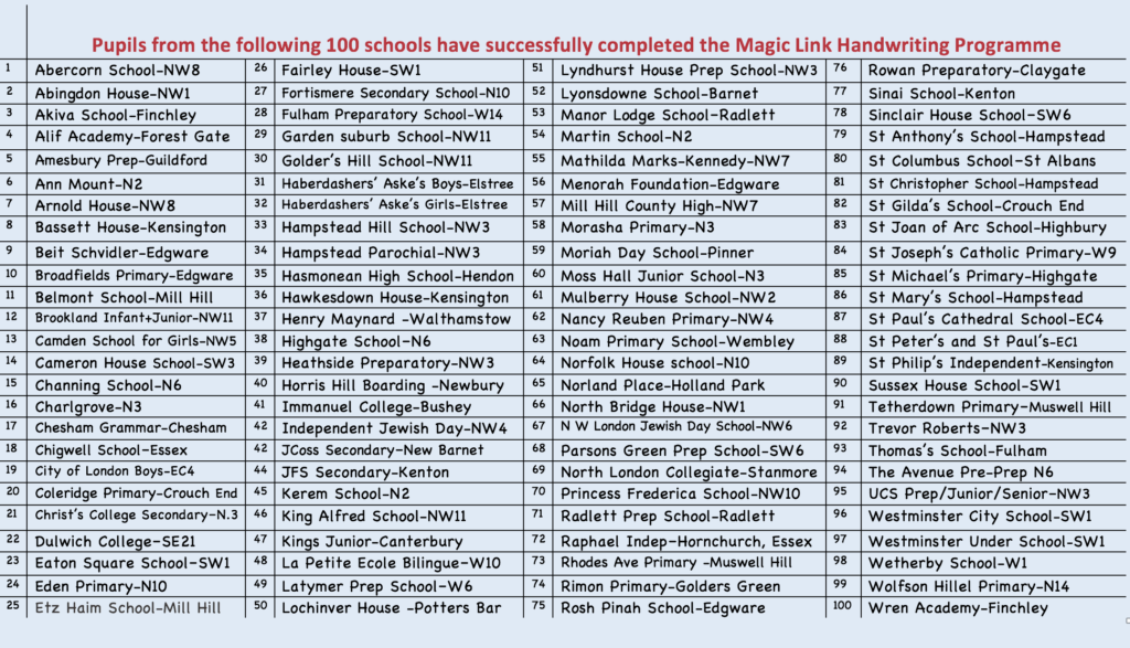 Magic Link Handwriting 100 schools using this method