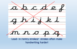 Reasons for bad handwriting: confusing fonts, dyslexia, hypermobile,