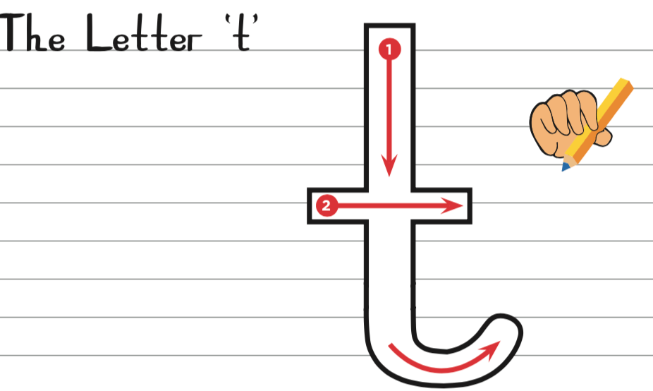 How to write the letter 't' in lower case